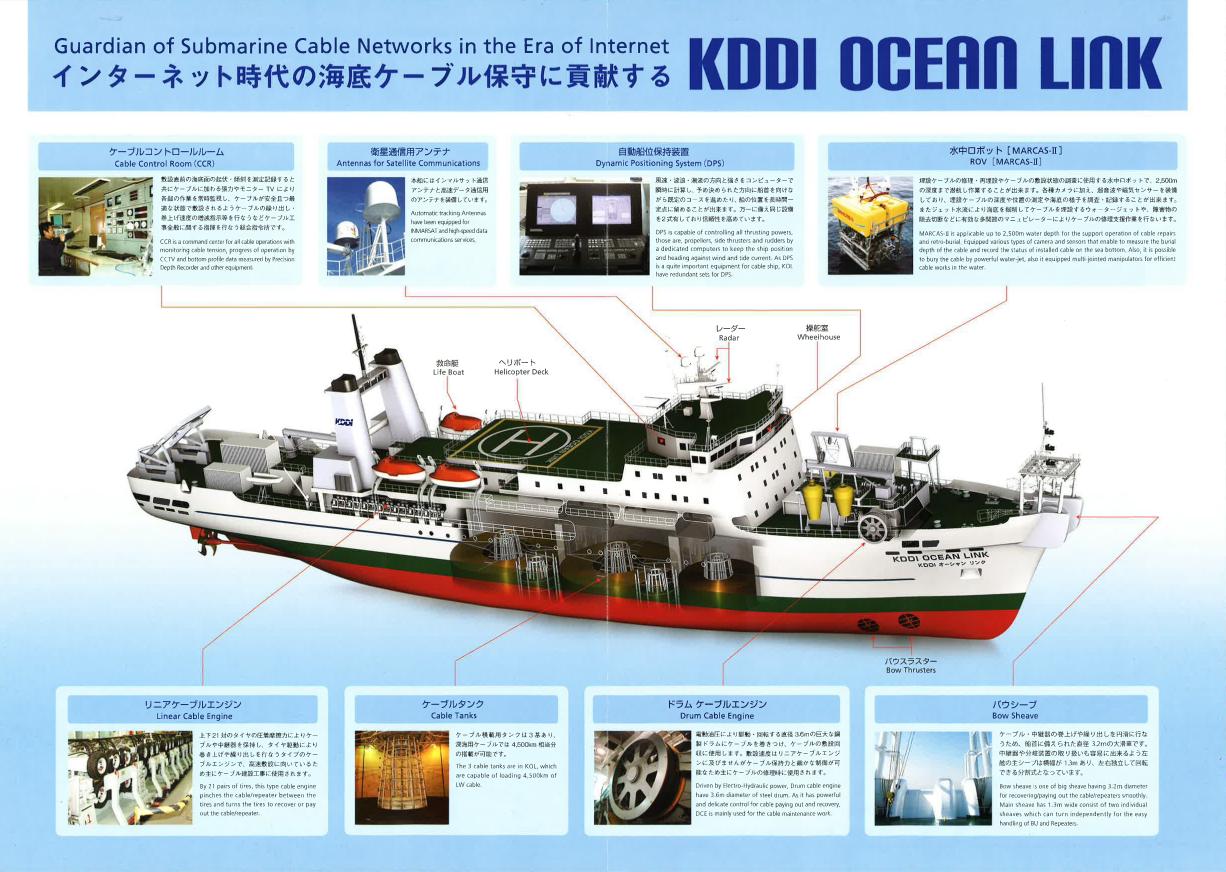 KDDI海纜船簡介-船作業區